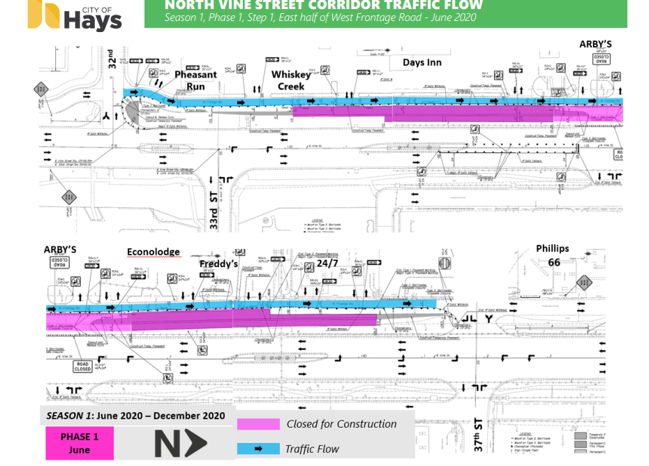 Work on the Hays North Vine Street Corridor Improvement Project starts June 1 with reconstruction of the east side of the west frontage road.  The nine-phase project is scheduled to be completed in November 2021.