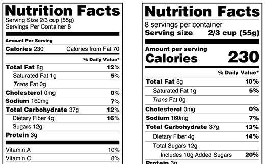 Nutrition label comparison courtesy KSRE